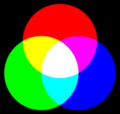 Trois couleurs primaires